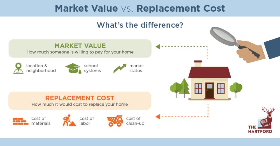 home-market-graph-min